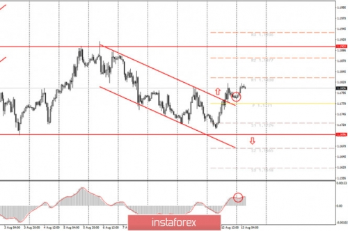 forex-trade-eurusd-13-08-2020.jpg