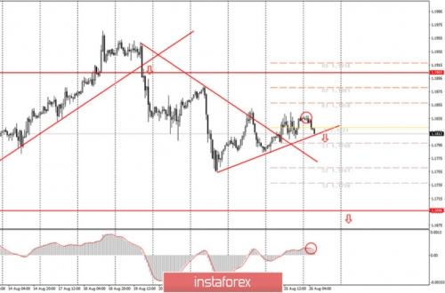 forex-trade-futures-26-08-2020.jpg