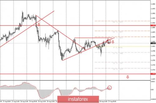 forex-trade-futures-27-08-2020.jpg