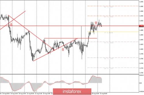 forex-trade-futures-31-08-2020.jpg