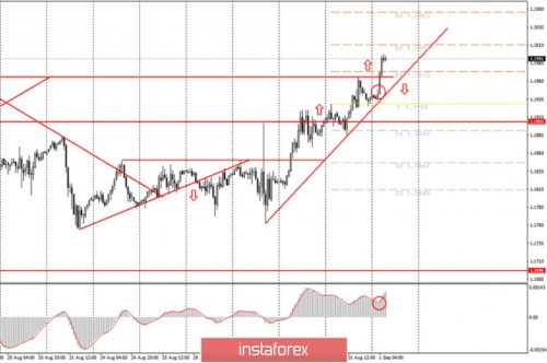 forex-futures-trade-01-09-2020.jpg
