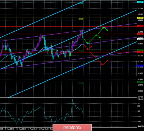 forex-trade-02-09-2020-1.jpg