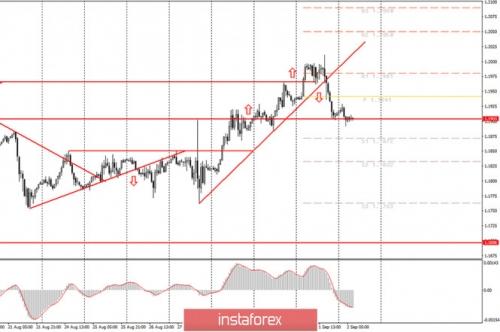 forex-trade-futures-02-09-2020.jpg