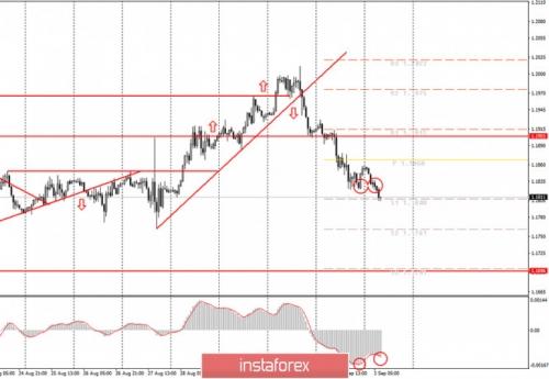 forex-trade-futures-03-09-2020.jpg
