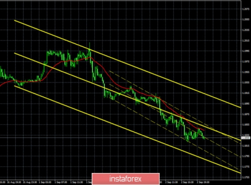 forex-trade-03-09-2020-2.jpg