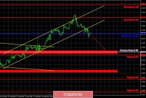 forex-trade-03-09-2020-3.jpg