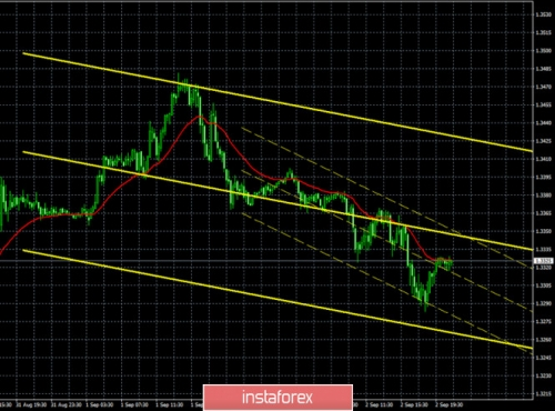 forex-trade-03-09-2020-4.jpg