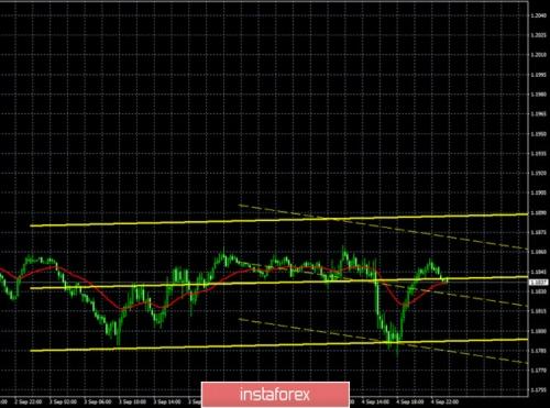 forex-trade-07-09-2020-2.jpg
