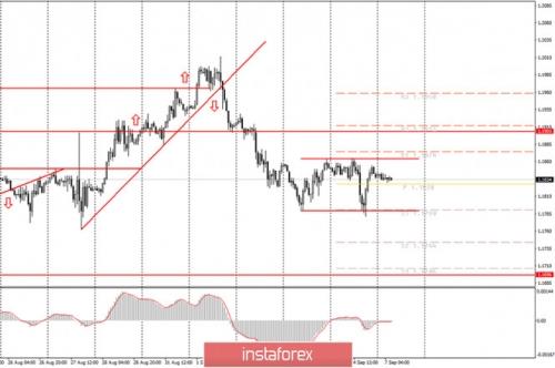 forex-trade-futures-07-09-2020.jpg
