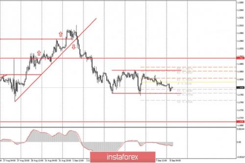 forex-trade-futures-08-09-2020.jpg