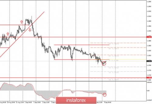 forex-trade-futures-09-09-2020.jpg