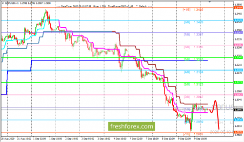 forex-trading-10-09-2020-2.png