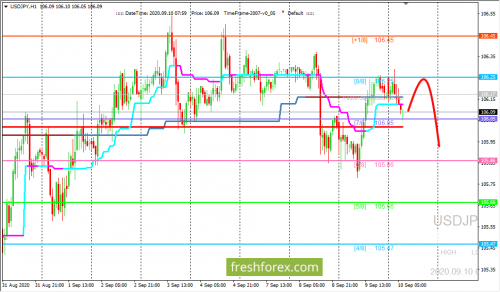 forex-trading-10-09-2020-3.png