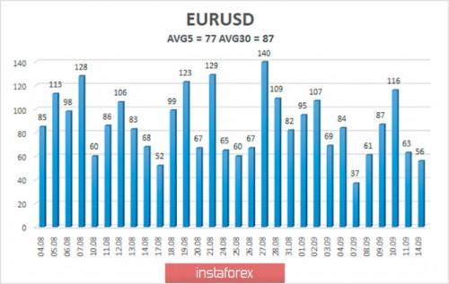 forex-trade-15-09-2020-2.jpg