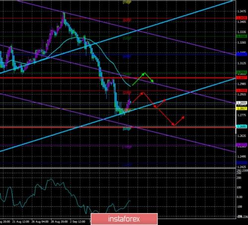 forex-trade-15-09-2020-3.jpg
