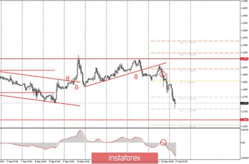 forex-trade-futures-17-09-2020.jpg