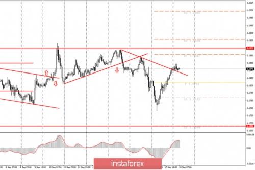 forex-trade-futures-18-09-2020.jpg