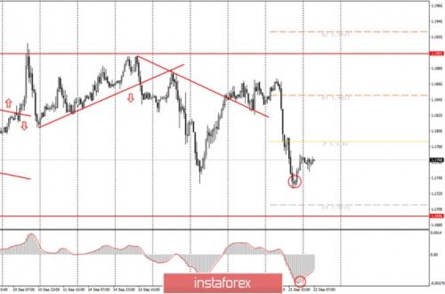 forex-trade-futures-22-09-2020.jpg