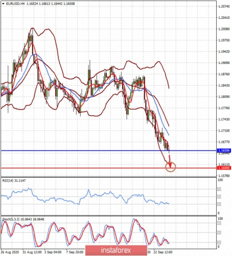 forex-prognosis-24-09-2020-1.jpg