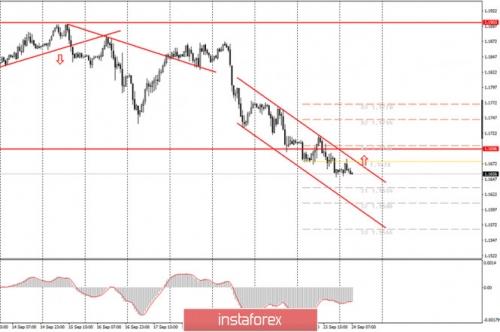 forex-trade-futures-24-09-2020.jpg