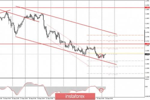forex-trade-futures-28-09-2020.jpg
