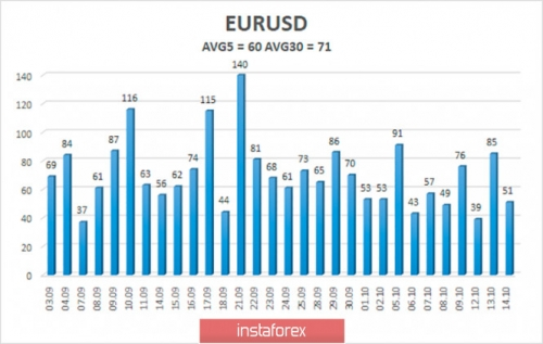 forex-trade-15-10-2020-2.jpg