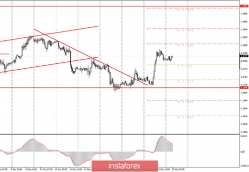 forex-trade-futures-20-10-2020.jpg