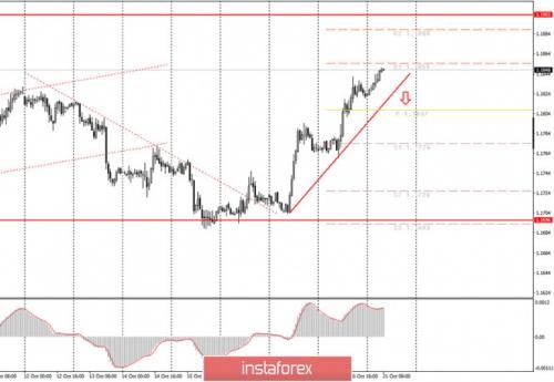 forex-trade-futures-21-10-2020.jpg