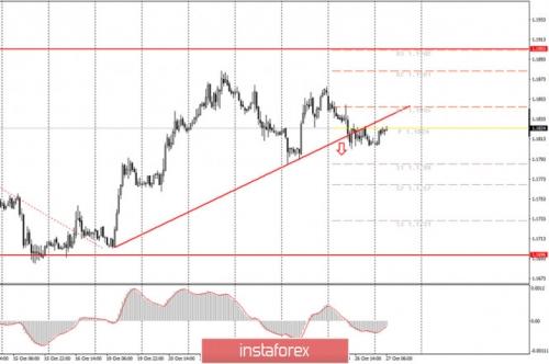 forex-trade-futures-27-10-2020.jpg