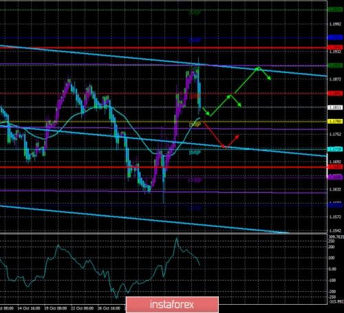 forex-trade-10-11-2020-1.jpg