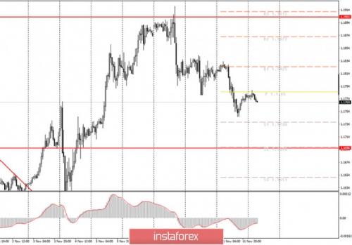 forex-trade-futures-12-11-2020.jpg