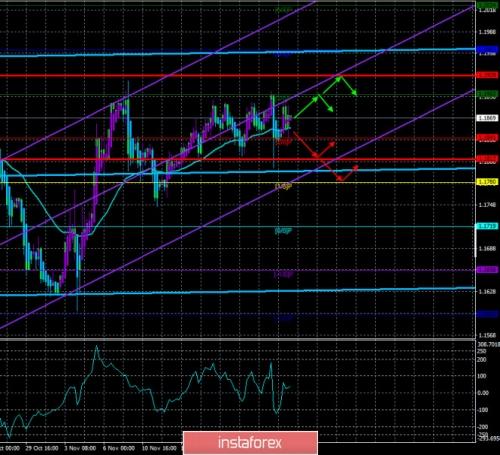 forex-trade-21-11-2020-1.jpg