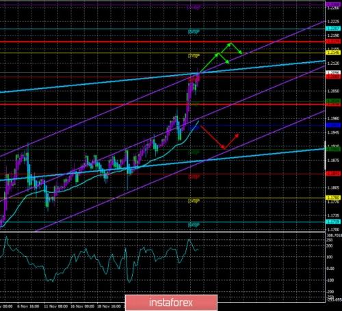 forex-trade-03-12-2020-1.jpg