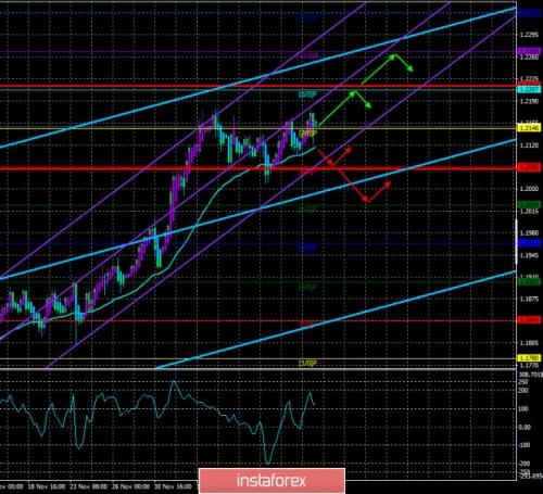 forex-trade-15-12-2020-1.jpg