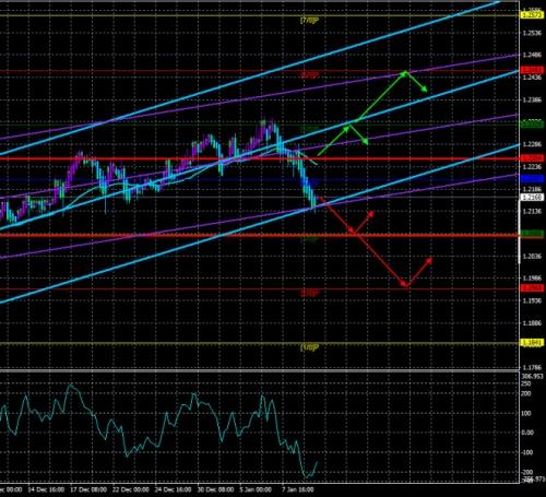 forex-trade-12-01-2021-1.jpg
