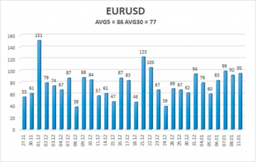 forex-trade-12-01-2021-2.jpg
