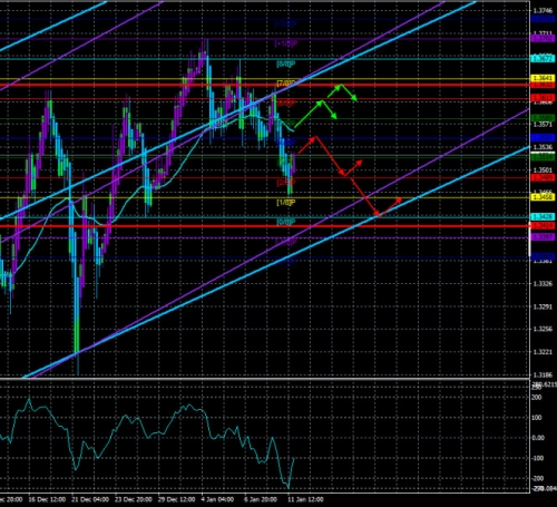 forex-trade-12-01-2021-3.jpg