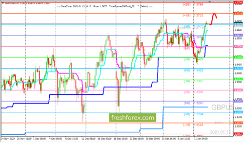 forex-trading-13-01-2021-2.png