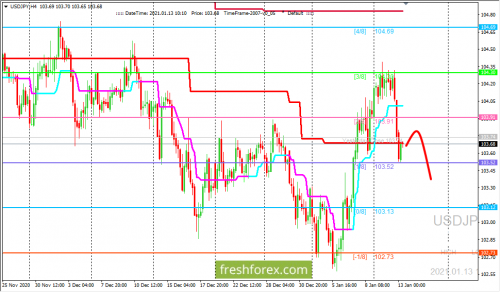 forex-trading-13-01-2021-3.png