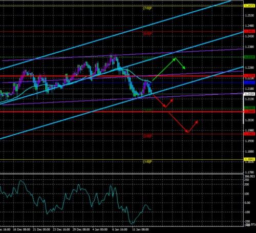 forex-trade-14-01-2021-1.jpg