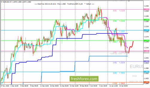 forex-trading-18-01-2021-1.png