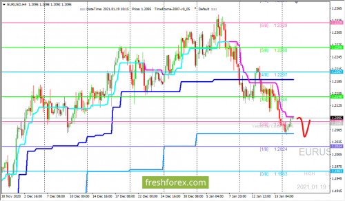 forex-trading-19-01-2021-1.png