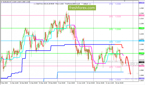 forex-trading-28-01-2021-1.png