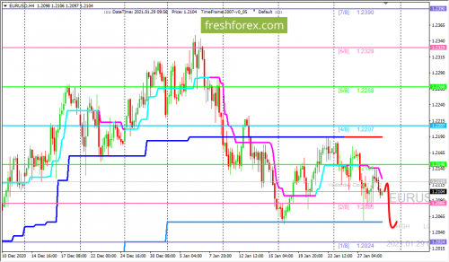 forex-trading-29-01-2021-1.png