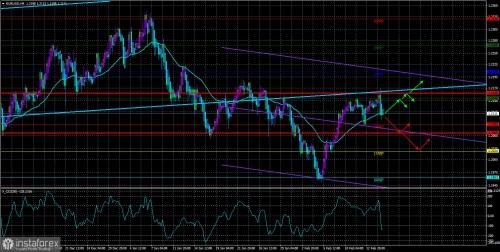 forex-trade-17-02-2021-1.jpg