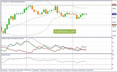 forex-fundamental-analysis-18-02-2021-3.jpg