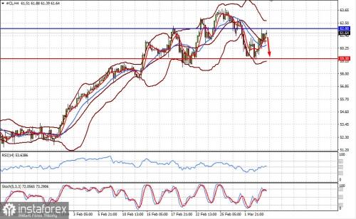 forex-prognosis-04-03-2021-2.jpg
