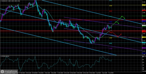 forex-trade-13-04-2021-1.jpg