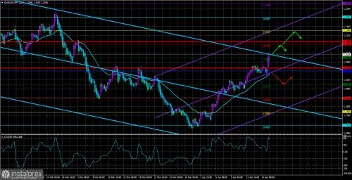 forex-trade-20-04-2021-1.jpg