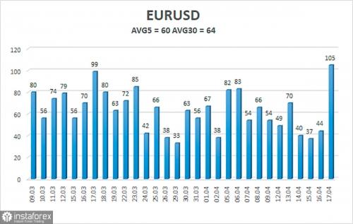 forex-trade-20-04-2021-2.jpg